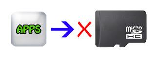 Aplikasi Android tidak bisa dipindahkan ke SD Card