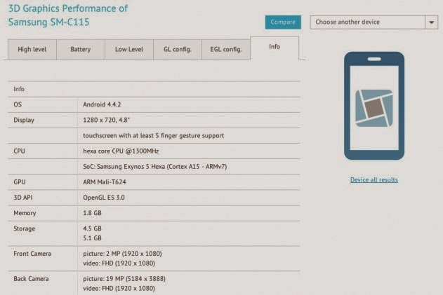 Bocoran Benchmark Samsung Galaxy S5 Zoom | Techijau