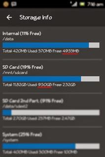 Memory penuh meskipun menggunakan Link2SD