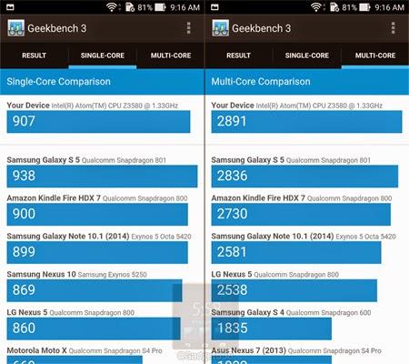 Perbandingan nilai benchmark ASUS Zenfone 2