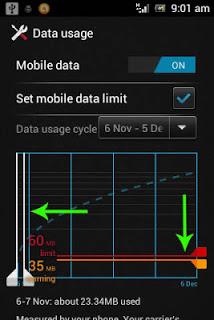 Membatasi penggunaan data agar pulsa tidak tersedot