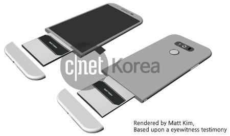 Image render, rumor LG G5