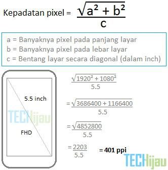 Rumus pixel density