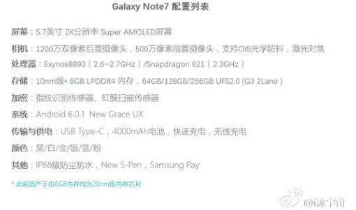 Bocoran Spesifikasi Galaxy Note 7
