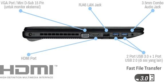 Dukungan konektivitas laptop ASUS X550ZE