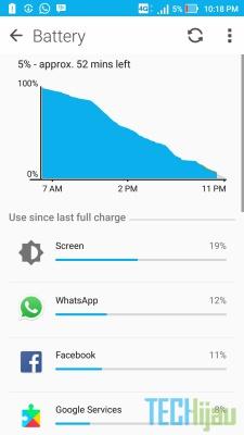 Daya tahan baterai Zenfone 3