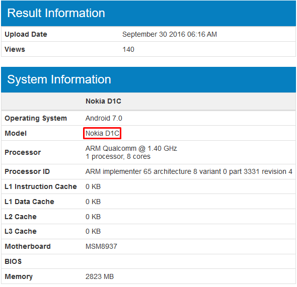 Bocoran spesifikasi Nokia D1C