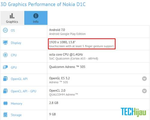Bocoran Nokia D1C