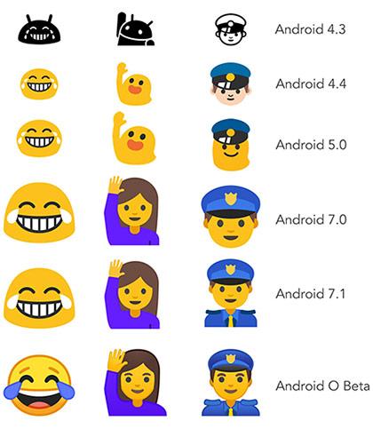 Perubahan desain emoji Android