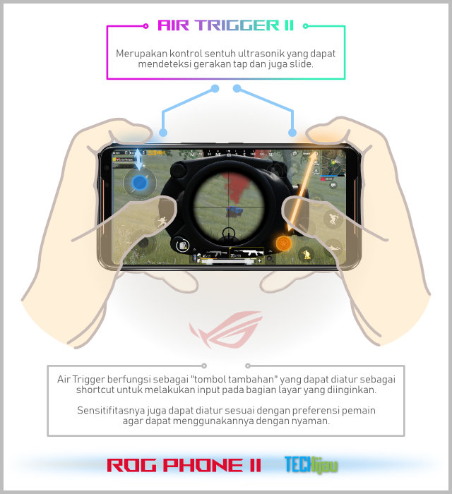 Fungsi AirTrigger ROG Phone 2