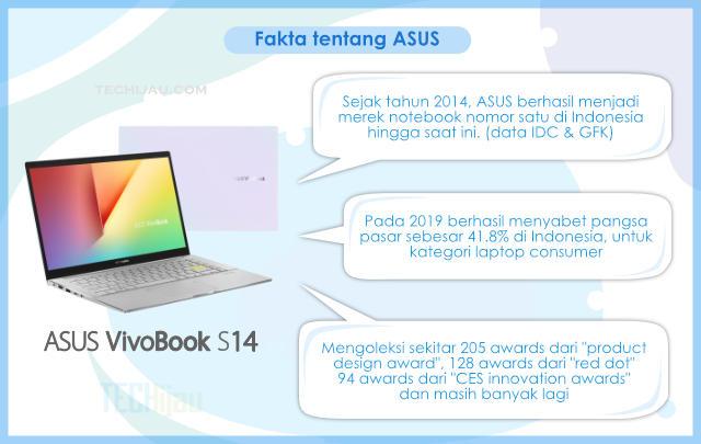 Fakta tentang laptop ASUS
