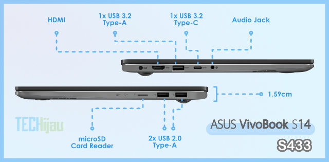 Port Input output Vivobook S14 S433